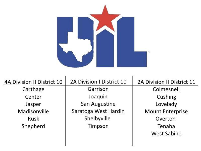 Graphic shows UIL realignments announced earlier this year for Shelby County schools.